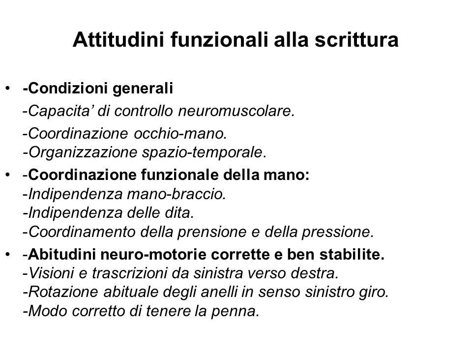 Attitudini funzionali alla scrittura -Condizioni generali -Capacita' di controllo neuromuscolare. -Coordinazione occhio-mano. -Organizzazione spazio-t