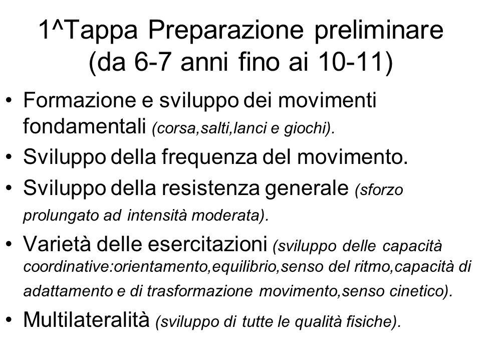 1^Tappa Preparazione preliminare (da 6-7 anni fino ai 10-11) Formazione e sviluppo dei movimenti fondamentali (corsa,salti,lanci e giochi). Sviluppo d