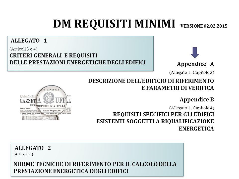 DM REQUISITI MINIMI VERSIONE 02.02.2015 ALLEGATO 1 (Articoli 3 e 4) CRITERI GENERALI E REQUISITI DELLE PRESTAZIONI ENERGETICHE DEGLI EDIFICI Appendice A (Allegato 1, Capitolo 3) DESCRIZIONE DELL'EDIFICIO DI RIFERIMENTO E PARAMETRI DI VERIFICA Appendice B (Allegato 1, Capitolo 4) REQUISITI SPECIFICI PER GLI EDIFICI ESISTENTI SOGGETTI A RIQUALIFICAZIONE ENERGETICA ALLEGATO 2 (Articolo 3) NORME TECNICHE DI RIFERIMENTO PER IL CALCOLO DELLA PRESTAZIONE ENERGETICA DEGLI EDIFICI