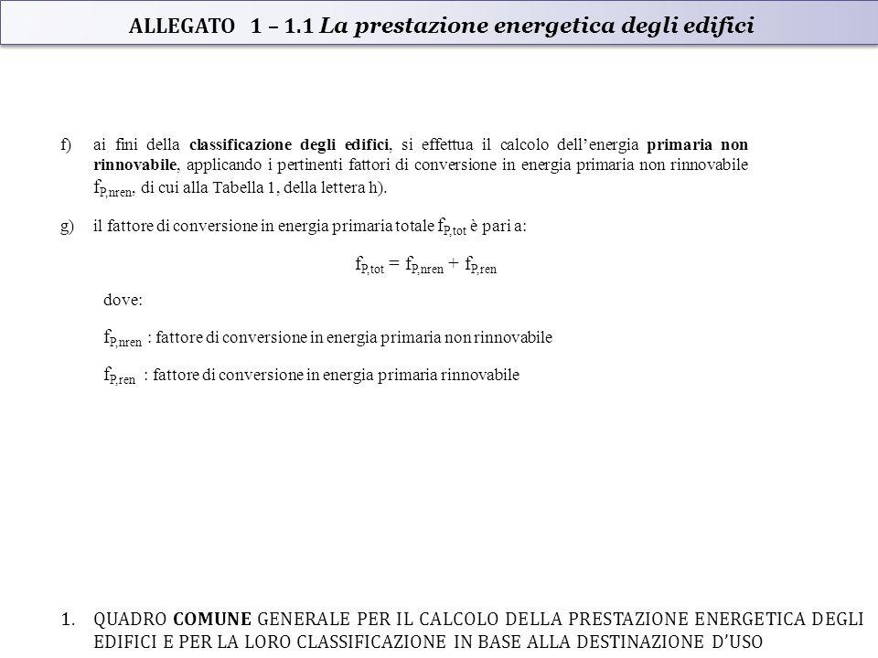 f)ai fini della classificazione degli edifici, si effettua il calcolo dell'energia primaria non rinnovabile, applicando i pertinenti fattori di conversione in energia primaria non rinnovabile f P,nren, di cui alla Tabella 1, della lettera h).