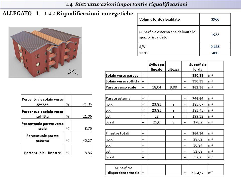 1.4 Ristrutturazioni importanti e riqualificazioni 1.4.2 Riqualificazioni energetiche ALLEGATO 1 Volume lordo riscaldato3966 Superficie esterna che delimita lo spazio riscaldato 1922 S/V0,485 25 %480 Sviluppo linealealtezza Superficie lorda Solaio verso garage= =390,39m2m2 Solaio verso soffitta= =390,39m2m2 Parete verso scale=18,049,00=162,36m2m2 Parete esterna= =746,64m2m2 nord=23,819=185,67m2m2 sud=23,819=183,45m2m2 est=289=199,32m2m2 ovest=25,69=178,2m2m2 Finestre totali= =164,34m2m2 nord= =28,62m2m2 sud= =30,84m2m2 est= =52,68m2m2 ovest= =52,2m2m2 Superficie disperdente totale= = 1854,12 m2m2 Percentuale solaio verso garage % 21,06 Percentuale solaio verso soffitta % 21,06 Percentuale parete verso scale % 8,76 Percentuale parete esterna % 40,27 Percentuale finestre % 8,86