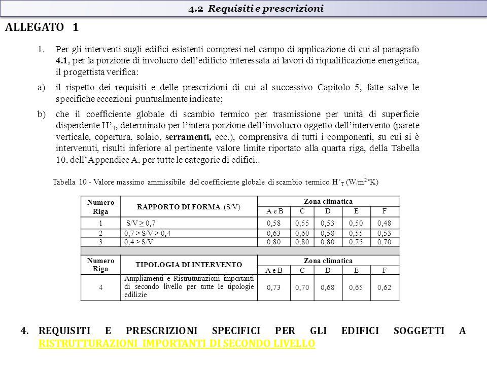 4.2 Requisiti e prescrizioni ALLEGATO 1 4.REQUISITI E PRESCRIZIONI SPECIFICI PER GLI EDIFICI SOGGETTI A RISTRUTTURAZIONI IMPORTANTI DI SECONDO LIVELLO 1.Per gli interventi sugli edifici esistenti compresi nel campo di applicazione di cui al paragrafo 4.1, per la porzione di involucro dell'edificio interessata ai lavori di riqualificazione energetica, il progettista verifica: a)il rispetto dei requisiti e delle prescrizioni di cui al successivo Capitolo 5, fatte salve le specifiche eccezioni puntualmente indicate; b)che il coefficiente globale di scambio termico per trasmissione per unità di superficie disperdente H' T, determinato per l'intera porzione dell'involucro oggetto dell'intervento (parete verticale, copertura, solaio, serramenti, ecc.), comprensiva di tutti i componenti, su cui si è intervenuti, risulti inferiore al pertinente valore limite riportato alla quarta riga, della Tabella 10, dell'Appendice A, per tutte le categorie di edifici..