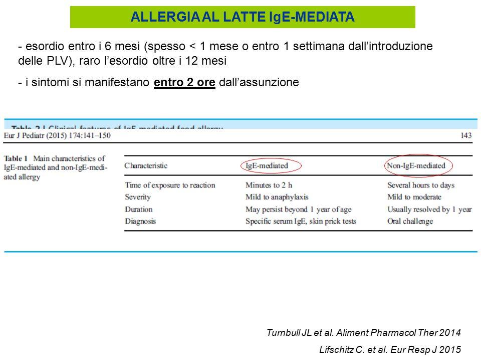 ALLERGIA AL LATTE IgE-MEDIATA - esordio entro i 6 mesi (spesso < 1 mese o entro 1 settimana dall'introduzione delle PLV), raro l'esordio oltre i 12 me