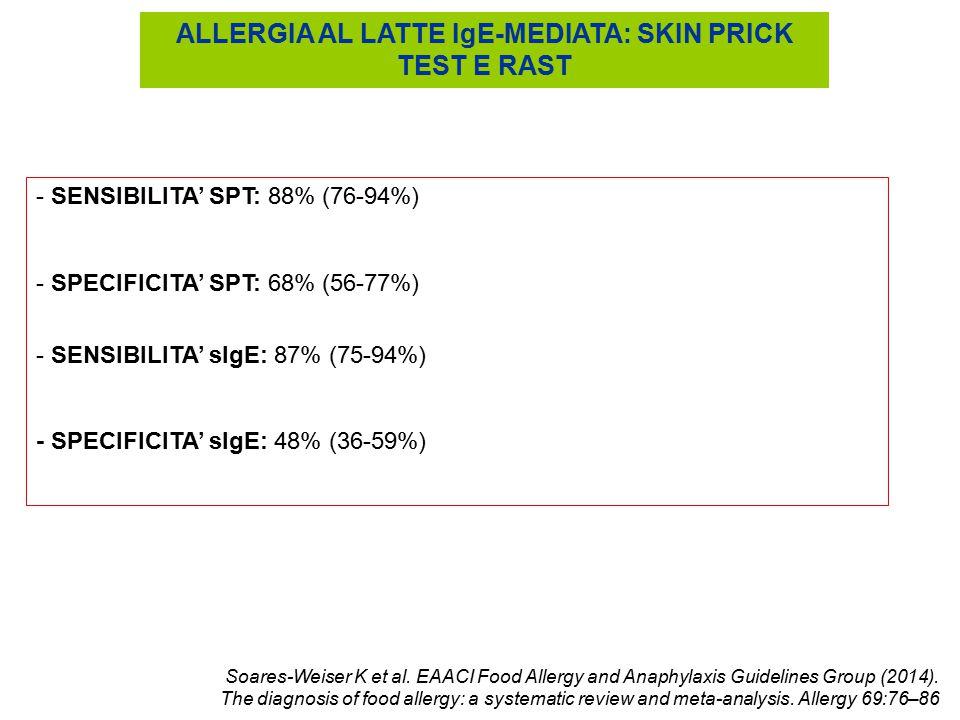 ALLERGIA AL LATTE IgE-MEDIATA: SKIN PRICK TEST E RAST - SENSIBILITA' SPT: 88% (76-94%) - SPECIFICITA' SPT: 68% (56-77%) - SENSIBILITA' sIgE: 87% (75-9