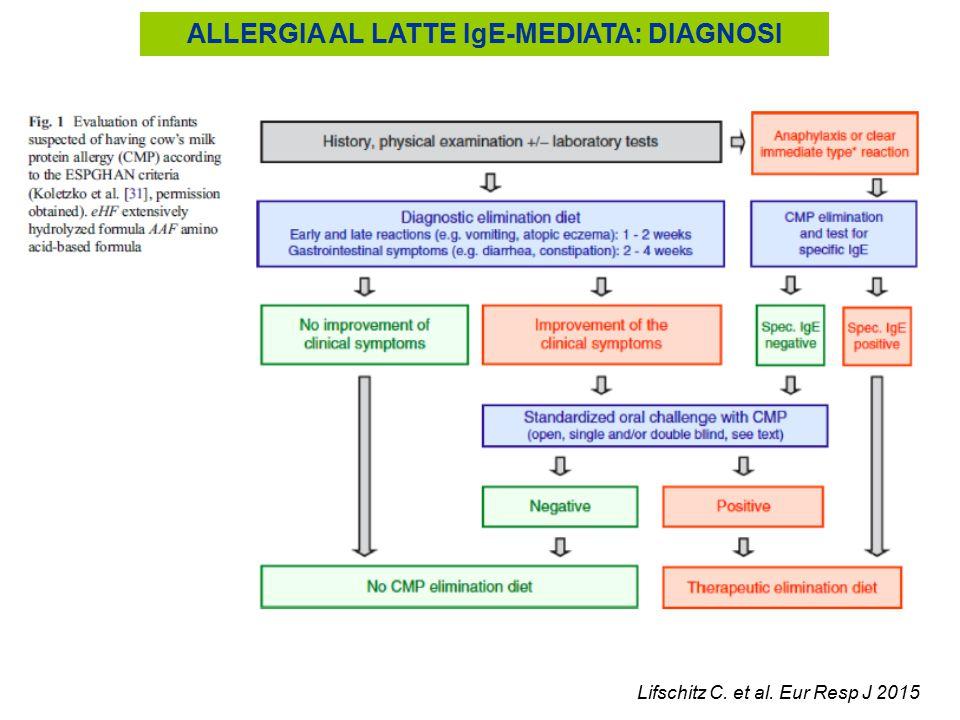 ALLERGIA AL LATTE IgE-MEDIATA: DIAGNOSI Lifschitz C. et al. Eur Resp J 2015