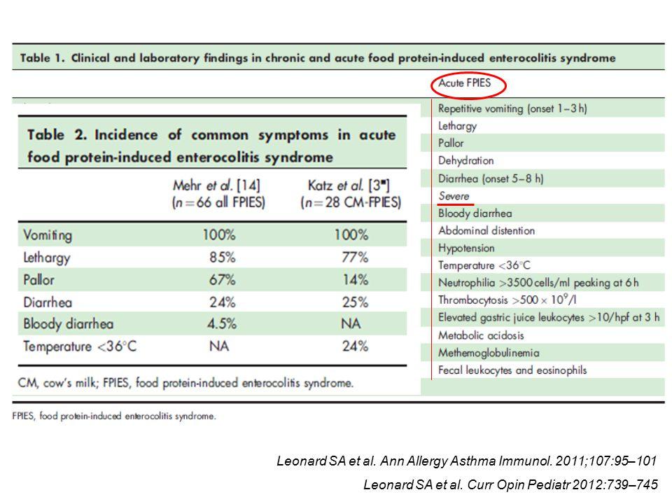 Leonard SA et al. Ann Allergy Asthma Immunol. 2011;107:95–101 Leonard SA et al. Curr Opin Pediatr 2012:739–745