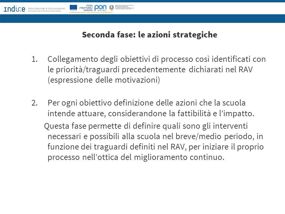 Seconda fase: le azioni strategiche 1. Collegamento degli obiettivi di processo così identificati con le priorità/traguardi precedentemente dichiarati