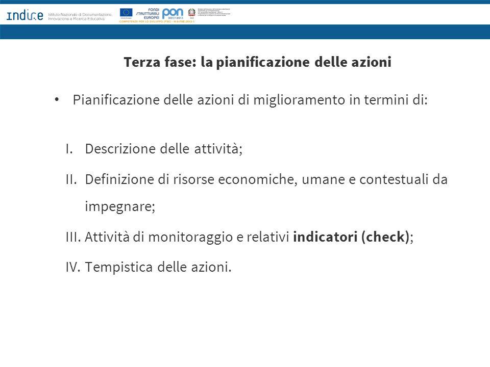 Terza fase: la pianificazione delle azioni Pianificazione delle azioni di miglioramento in termini di: I. Descrizione delle attività; II. Definizione