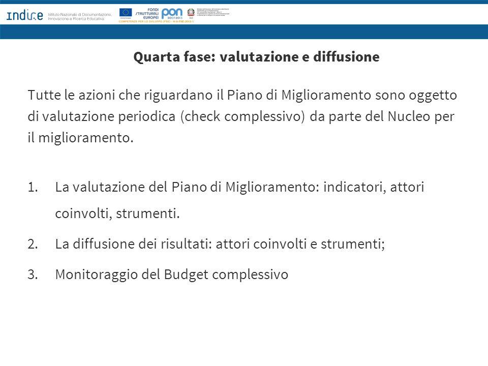 Quarta fase: valutazione e diffusione Tutte le azioni che riguardano il Piano di Miglioramento sono oggetto di valutazione periodica (check complessivo) da parte del Nucleo per il miglioramento.