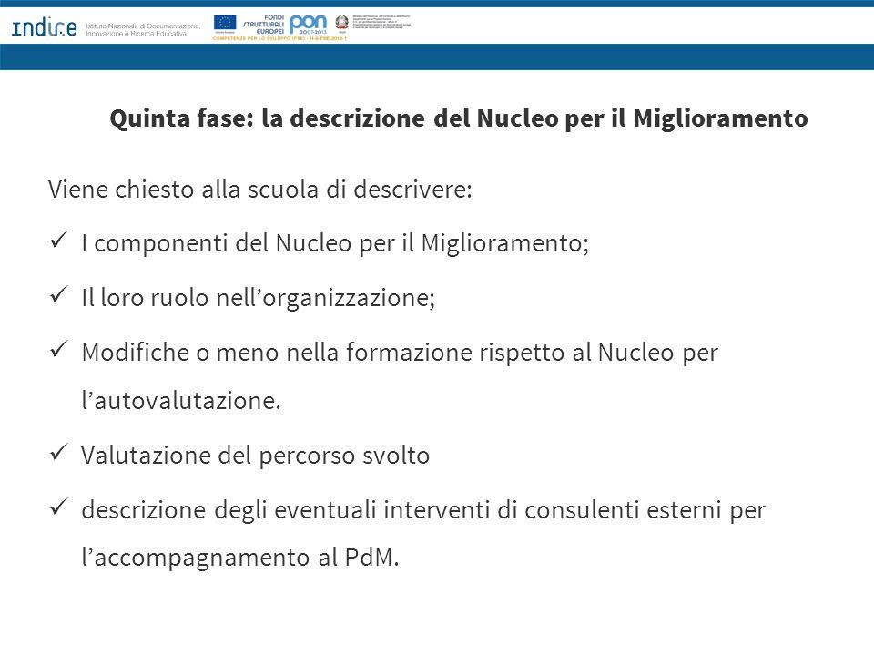 Quinta fase: la descrizione del Nucleo per il Miglioramento Viene chiesto alla scuola di descrivere: I componenti del Nucleo per il Miglioramento; Il