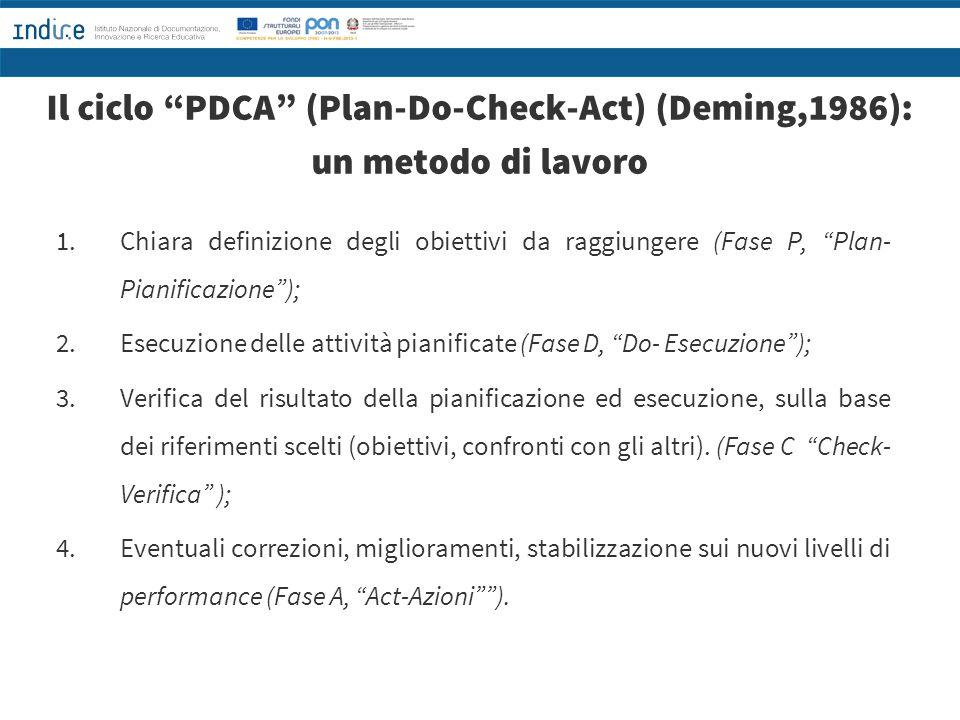 """Il ciclo """"PDCA"""" (Plan-Do-Check-Act) (Deming,1986): un metodo di lavoro 1. Chiara definizione degli obiettivi da raggiungere (Fase P, """"Plan- Pianificaz"""