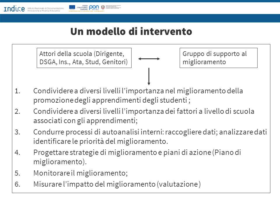 Un modello di intervento 1. Condividere a diversi livelli l'importanza nel miglioramento della promozione degli apprendimenti degli studenti ; 2. Cond