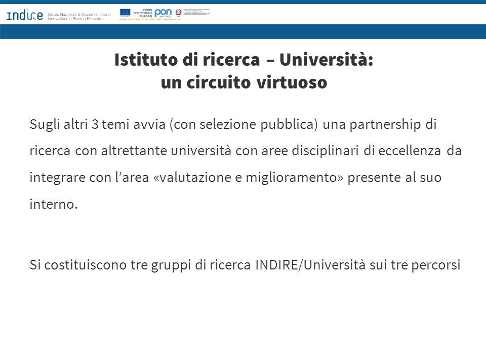 Istituto di ricerca – Università: un circuito virtuoso Sugli altri 3 temi avvia (con selezione pubblica) una partnership di ricerca con altrettante università con aree disciplinari di eccellenza da integrare con l'area «valutazione e miglioramento» presente al suo interno.