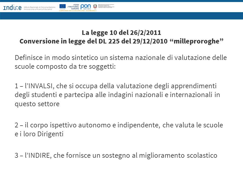 """La legge 10 del 26/2/2011 Conversione in legge del DL 225 del 29/12/2010 """"milleproroghe"""" Definisce in modo sintetico un sistema nazionale di valutazio"""