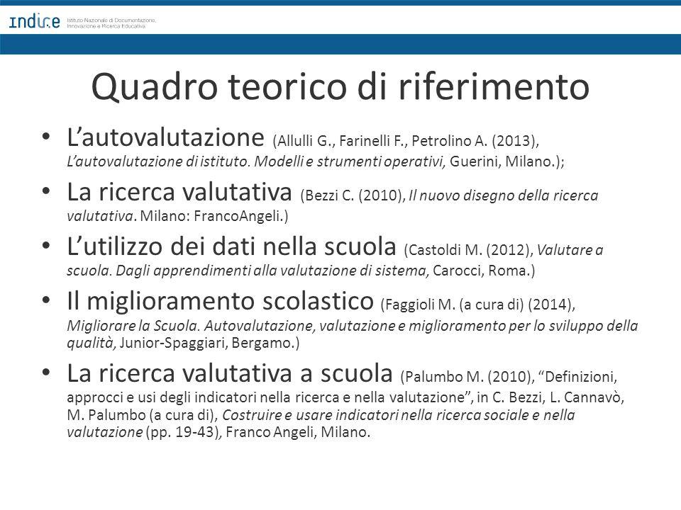 Quadro teorico di riferimento L'autovalutazione (Allulli G., Farinelli F., Petrolino A. (2013), L'autovalutazione di istituto. Modelli e strumenti ope