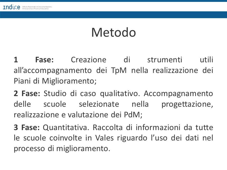 Metodo 1 Fase: Creazione di strumenti utili all'accompagnamento dei TpM nella realizzazione dei Piani di Miglioramento; 2 Fase: Studio di caso qualita