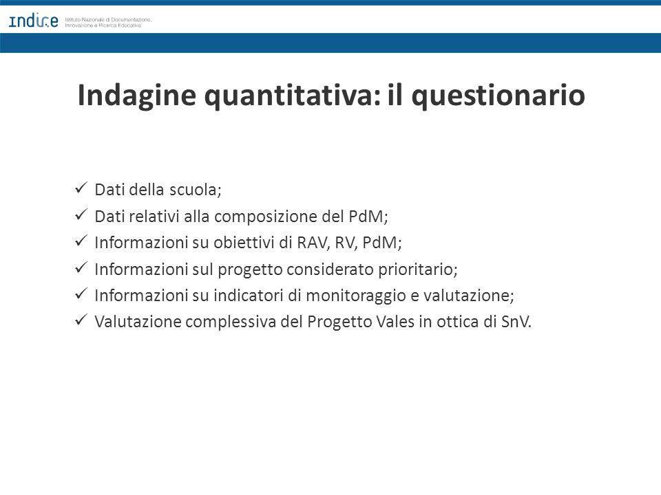 Indagine quantitativa: il questionario Dati della scuola; Dati relativi alla composizione del PdM; Informazioni su obiettivi di RAV, RV, PdM; Informaz
