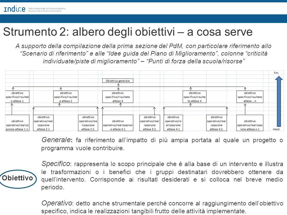 """Strumento 2: albero degli obiettivi – a cosa serve A supporto della compilazione della prima sezione del PdM, con particolare riferimento allo """"Scenar"""
