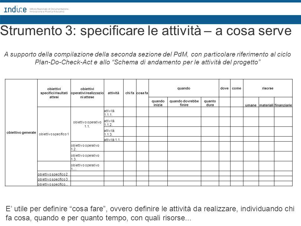 Strumento 3: specificare le attività – a cosa serve A supporto della compilazione della seconda sezione del PdM, con particolare riferimento al ciclo