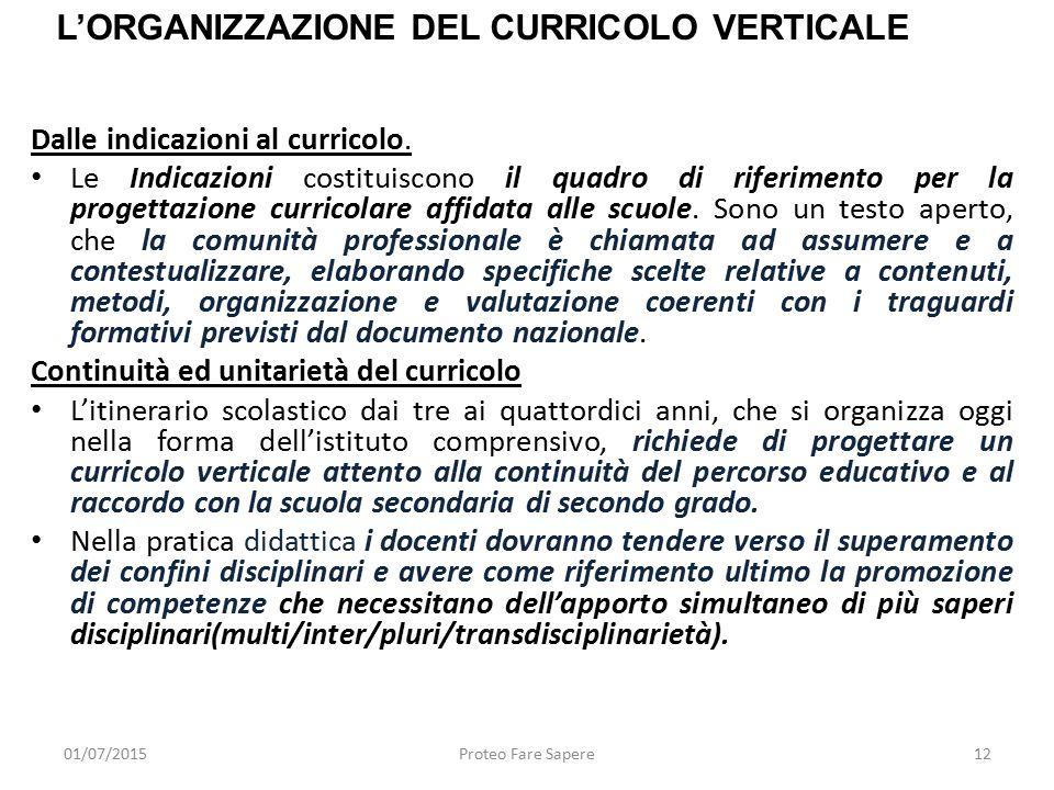 Dalle indicazioni al curricolo. Le Indicazioni costituiscono il quadro di riferimento per la progettazione curricolare affidata alle scuole. Sono un t