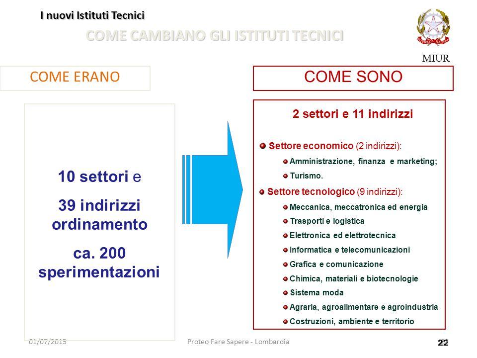 22 01/07/2015Proteo Fare Sapere - Lombardia22 COME CAMBIANO GLI ISTITUTI TECNICI COME ERANO COME SONO 10 settori e 39 indirizzi ordinamento ca. 200 sp
