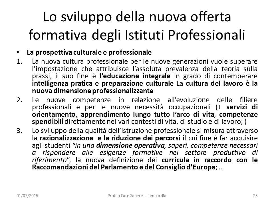 Lo sviluppo della nuova offerta formativa degli Istituti Professionali La prospettiva culturale e professionale 1.La nuova cultura professionale per l