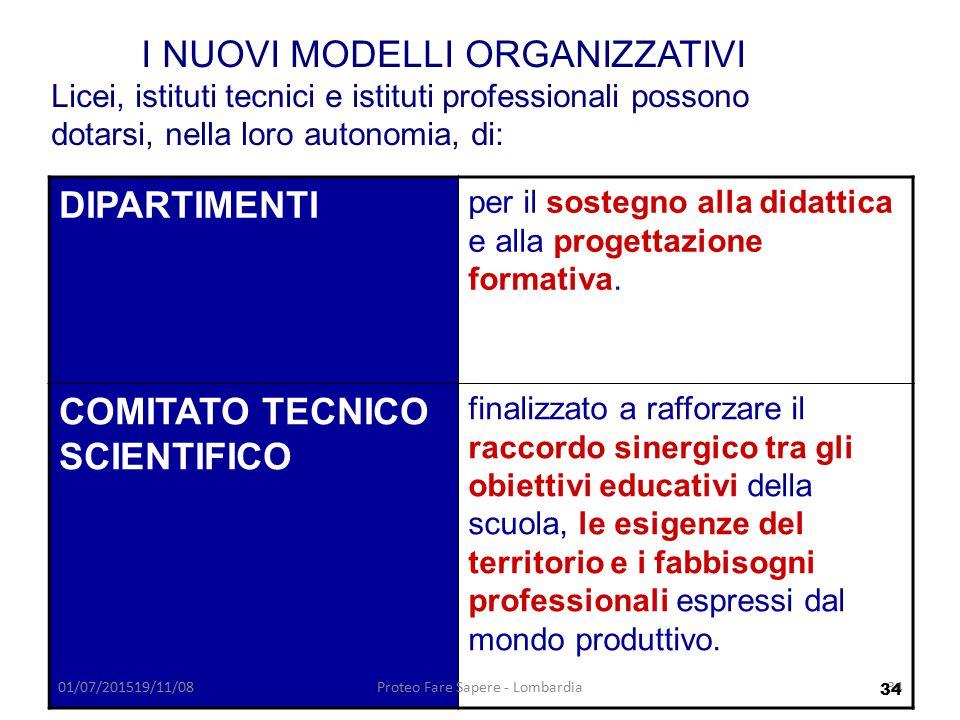 DIPARTIMENTI per il sostegno alla didattica e alla progettazione formativa. COMITATO TECNICO SCIENTIFICO finalizzato a rafforzare il raccordo sinergic
