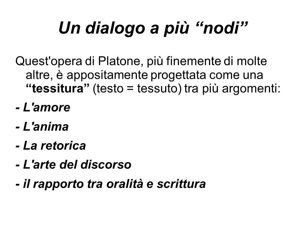 """Un dialogo a più """"nodi"""" Quest'opera di Platone, più finemente di molte altre, è appositamente progettata come una """"tessitura"""" (testo = tessuto) tra pi"""