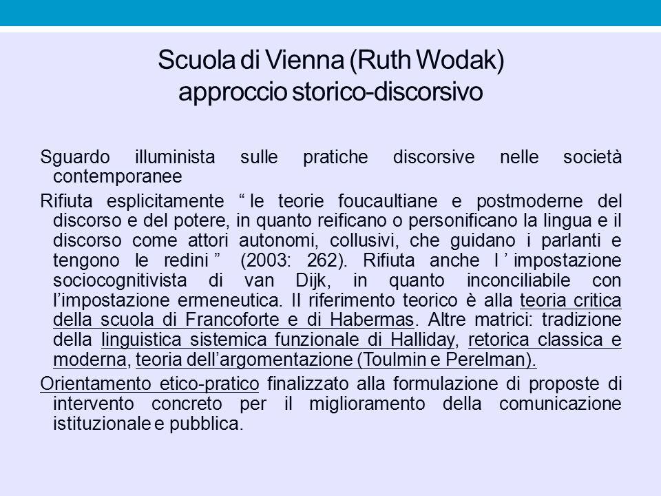 Scuola di Vienna (Ruth Wodak) approccio storico-discorsivo Sguardo illuminista sulle pratiche discorsive nelle società contemporanee Rifiuta esplicita