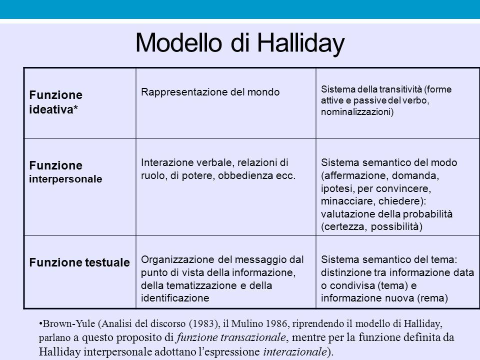 Modello di Halliday Funzione ideativa* Rappresentazione del mondo Sistema della transitività (forme attive e passive del verbo, nominalizzazioni) Funz