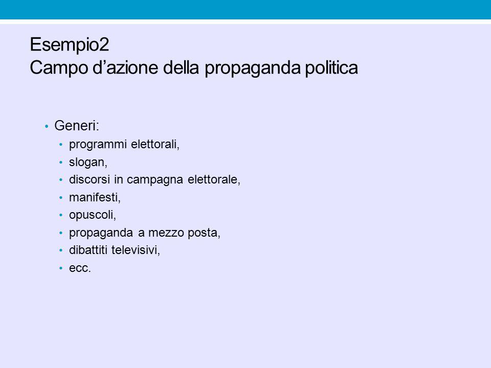Esempio2 Campo d'azione della propaganda politica Generi: programmi elettorali, slogan, discorsi in campagna elettorale, manifesti, opuscoli, propagan
