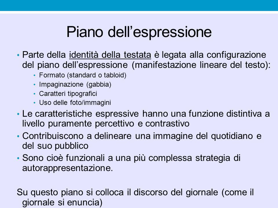 Piano dell'espressione Parte della identità della testata è legata alla configurazione del piano dell'espressione (manifestazione lineare del testo):