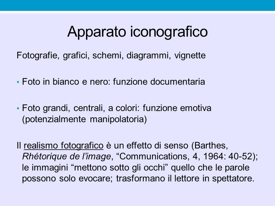 Apparato iconografico Fotografie, grafici, schemi, diagrammi, vignette Foto in bianco e nero: funzione documentaria Foto grandi, centrali, a colori: f
