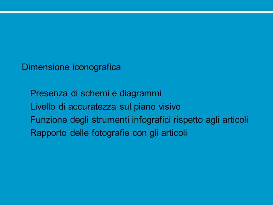 Dimensione iconografica Presenza di schemi e diagrammi Livello di accuratezza sul piano visivo Funzione degli strumenti infografici rispetto agli arti