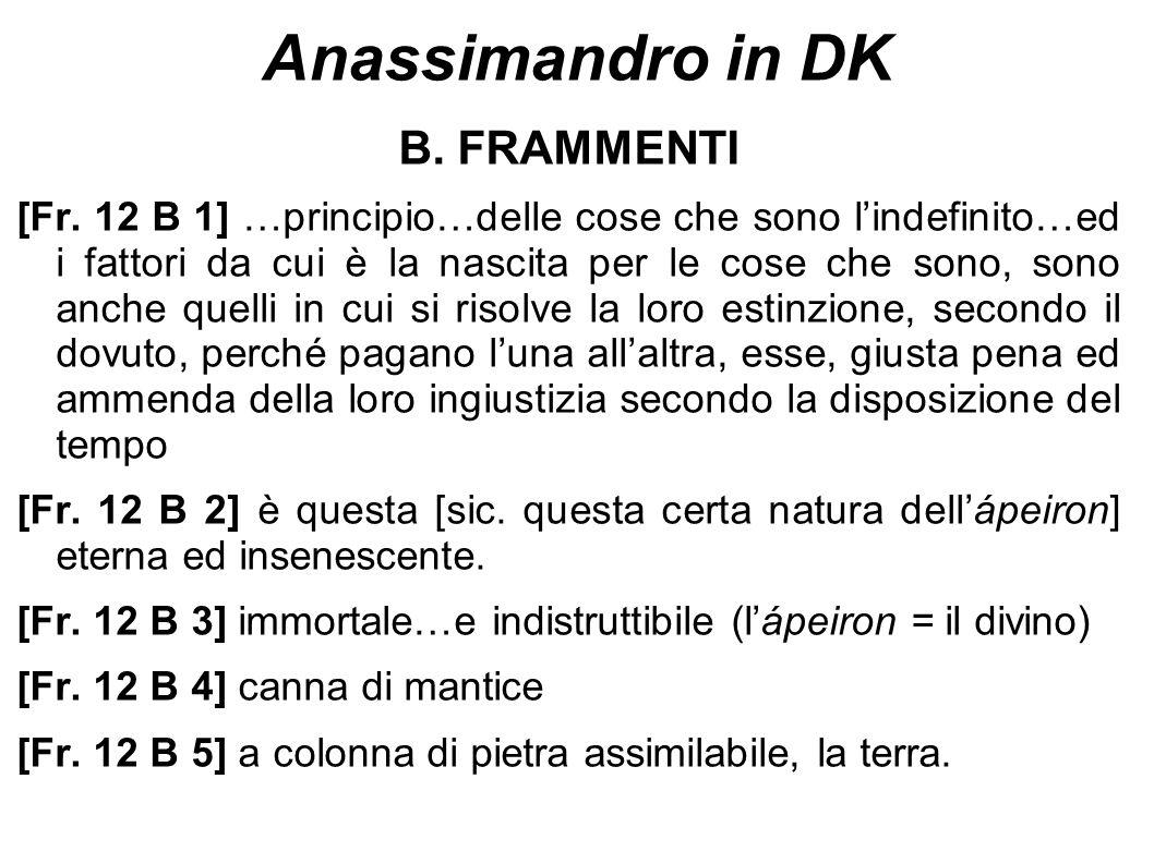 Anassimandro in DK B. FRAMMENTI [Fr. 12 B 1] …principio…delle cose che sono l'indefinito…ed i fattori da cui è la nascita per le cose che sono, sono a