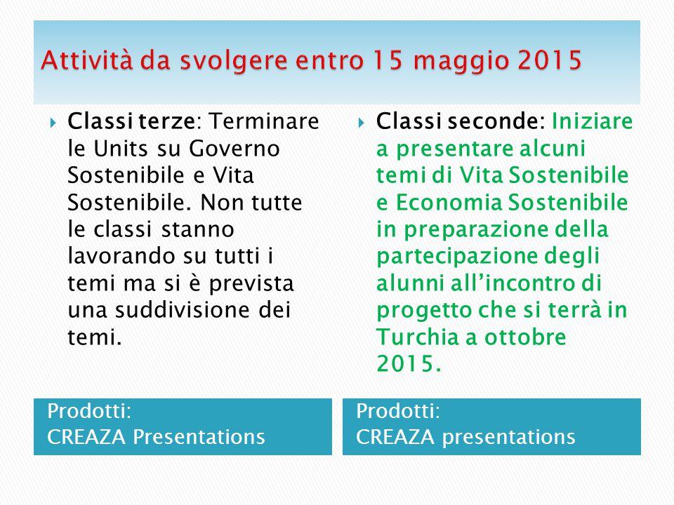 Prodotti: CREAZA Presentations Prodotti: CREAZA presentations  Classi terze: Terminare le Units su Governo Sostenibile e Vita Sostenibile.