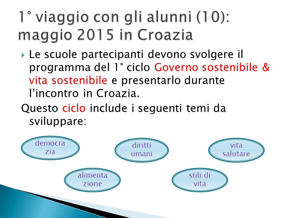  Le scuole partecipanti devono svolgere il programma del 1° ciclo Governo sostenibile & vita sostenibile e presentarlo durante l'incontro in Croazia.