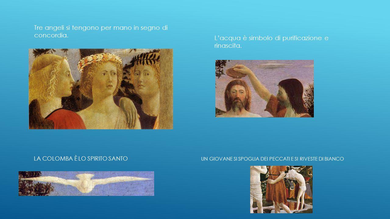 BATTESIMO DI CRISTO PIERO DELLA FRANCESCA 1440 Al centro la figura di Cristo, a destra Giovanni nell'atto del battezzare e in alto la colomba, simbolo