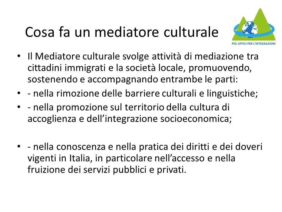 Cosa fa un mediatore culturale Il Mediatore culturale svolge attività di mediazione tra cittadini immigrati e la società locale, promuovendo, sostenendo e accompagnando entrambe le parti: - nella rimozione delle barriere culturali e linguistiche; - nella promozione sul territorio della cultura di accoglienza e dell'integrazione socioeconomica; - nella conoscenza e nella pratica dei diritti e dei doveri vigenti in Italia, in particolare nell'accesso e nella fruizione dei servizi pubblici e privati.