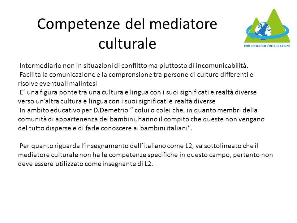 Competenze del mediatore culturale Intermediario non in situazioni di conflitto ma piuttosto di incomunicabilità. Facilita la comunicazione e la compr