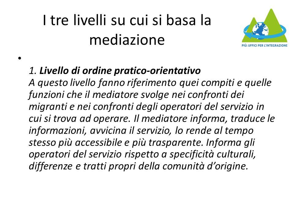 I tre livelli su cui si basa la mediazione 1. Livello di ordine pratico-orientativo A questo livello fanno riferimento quei compiti e quelle funzioni