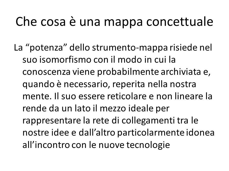"""Che cosa è una mappa concettuale La """"potenza"""" dello strumento-mappa risiede nel suo isomorfismo con il modo in cui la conoscenza viene probabilmente a"""