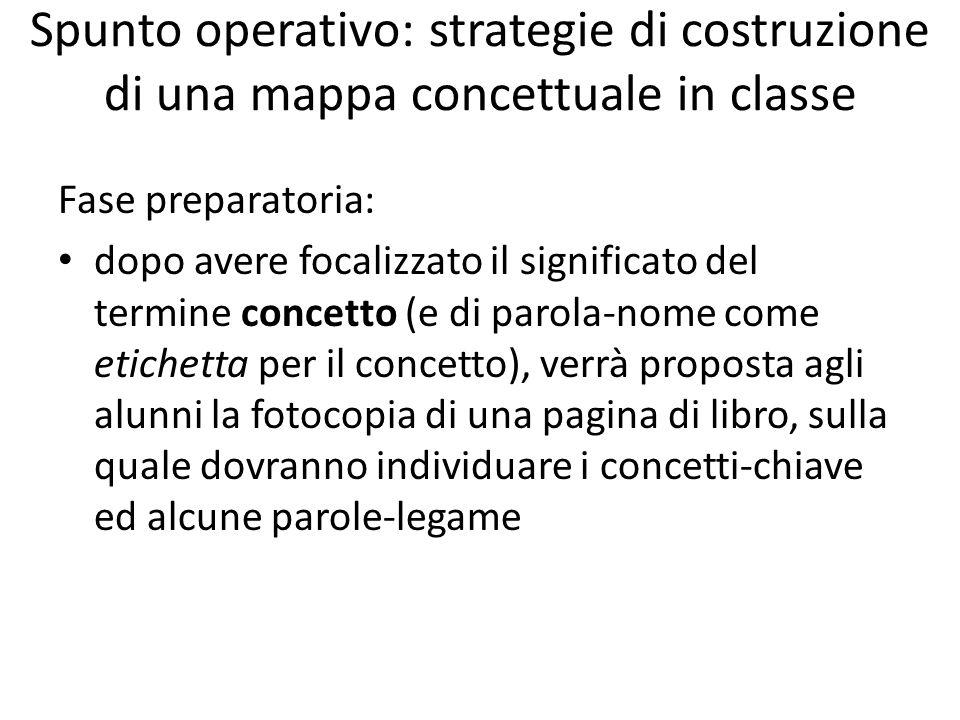 Spunto operativo: strategie di costruzione di una mappa concettuale in classe Fase preparatoria: dopo avere focalizzato il significato del termine con
