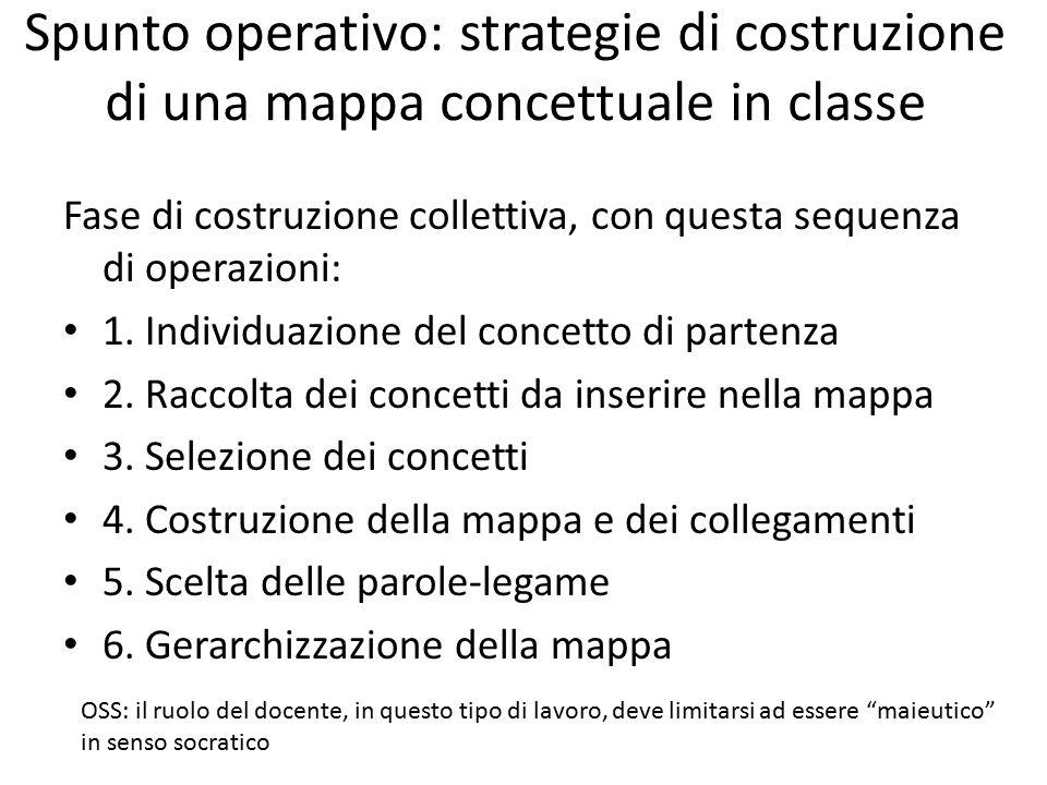 Spunto operativo: strategie di costruzione di una mappa concettuale in classe Fase di costruzione collettiva, con questa sequenza di operazioni: 1. In