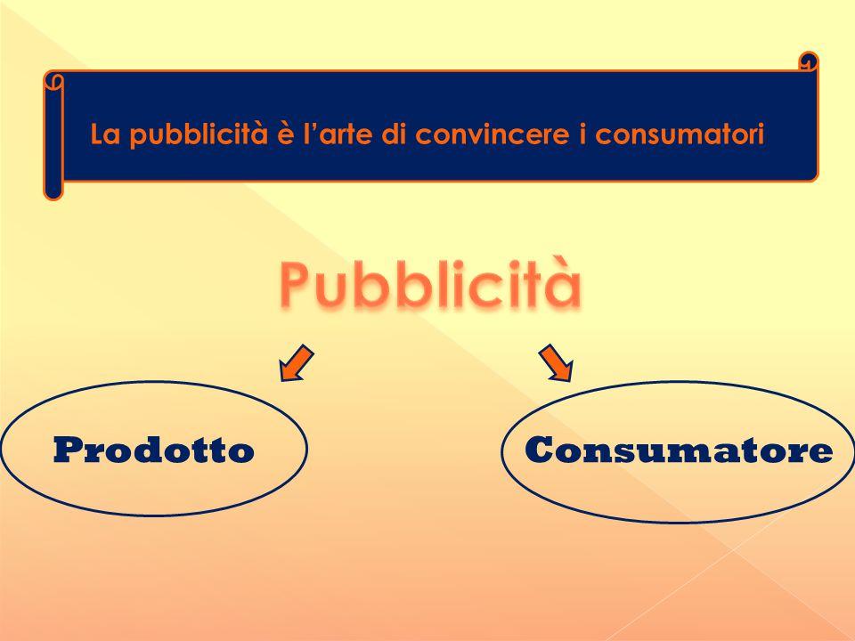 La pubblicità è l'arte di convincere i consumatori ProdottoConsumatore
