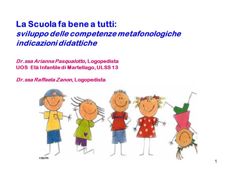 1 La Scuola fa bene a tutti: sviluppo delle competenze metafonologiche indicazioni didattiche Dr.ssa Arianna Pasqualotto, Logopedista UOS Età Infantile di Martellago, ULSS 13 Dr.ssa Raffaela Zanon, Logopedista