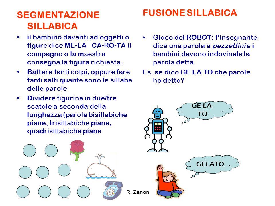 FUSIONE SILLABICA Gioco del ROBOT: l'insegnante dice una parola a pezzettini e i bambini devono indovinale la parola detta Es.