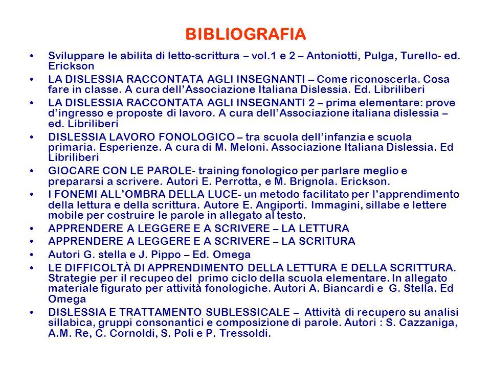BIBLIOGRAFIA Sviluppare le abilita di letto-scrittura – vol.1 e 2 – Antoniotti, Pulga, Turello- ed. Erickson LA DISLESSIA RACCONTATA AGLI INSEGNANTI –