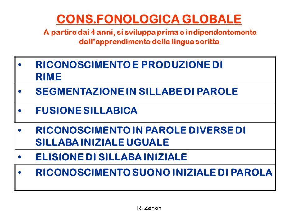 CONS.FONOLOGICA GLOBALE A partire dai 4 anni, si sviluppa prima e indipendentemente dall'apprendimento della lingua scritta RICONOSCIMENTO E PRODUZIONE DI RIME SEGMENTAZIONE IN SILLABE DI PAROLE FUSIONE SILLABICA RICONOSCIMENTO IN PAROLE DIVERSE DI SILLABA INIZIALE UGUALE ELISIONE DI SILLABA INIZIALE RICONOSCIMENTO SUONO INIZIALE DI PAROLA R.
