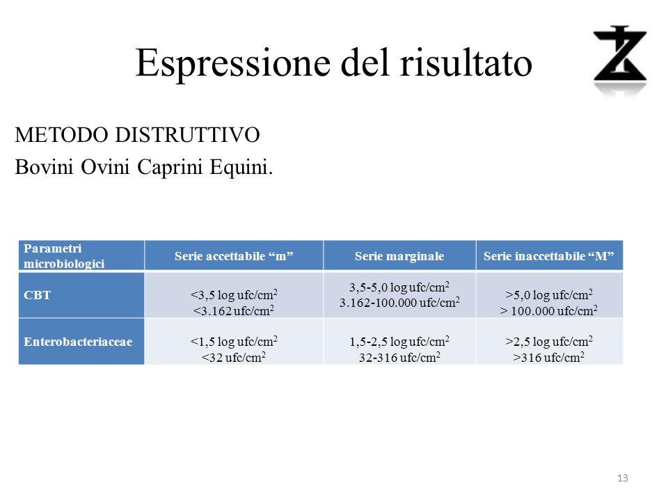 """Espressione del risultato METODO DISTRUTTIVO Bovini Ovini Caprini Equini. 13 Parametri microbiologici Serie accettabile """"m""""Serie marginaleSerie inacce"""